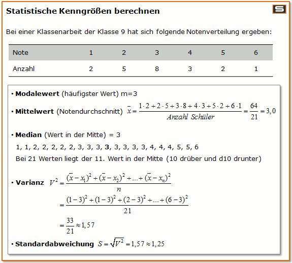 Statistik Varianz Modalwert Standardabweichung Berechnen